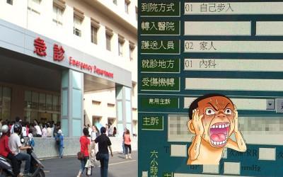 這個病患和家人在急診室內瘋狂催促醫護人員,只因為他OO不舒服?