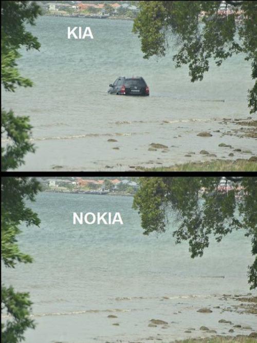 汽車和手機的關聯性。-0